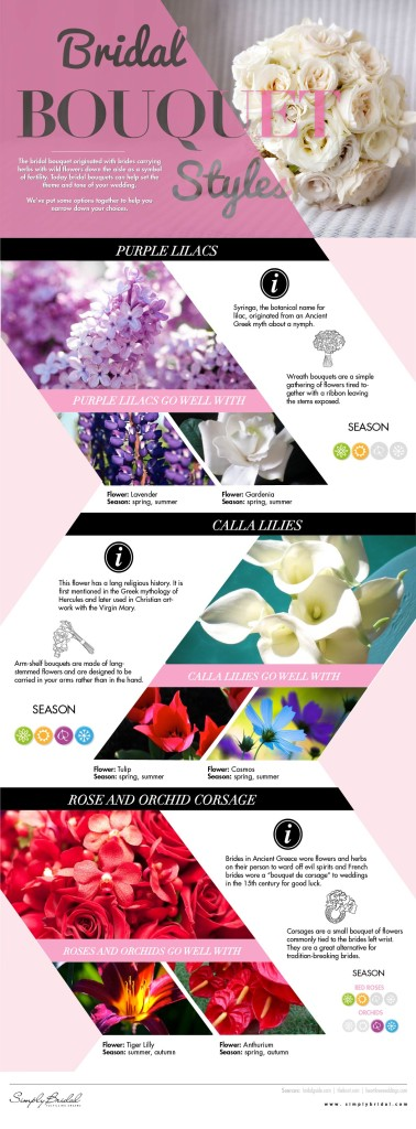 Bouquet Styles Infographic Short