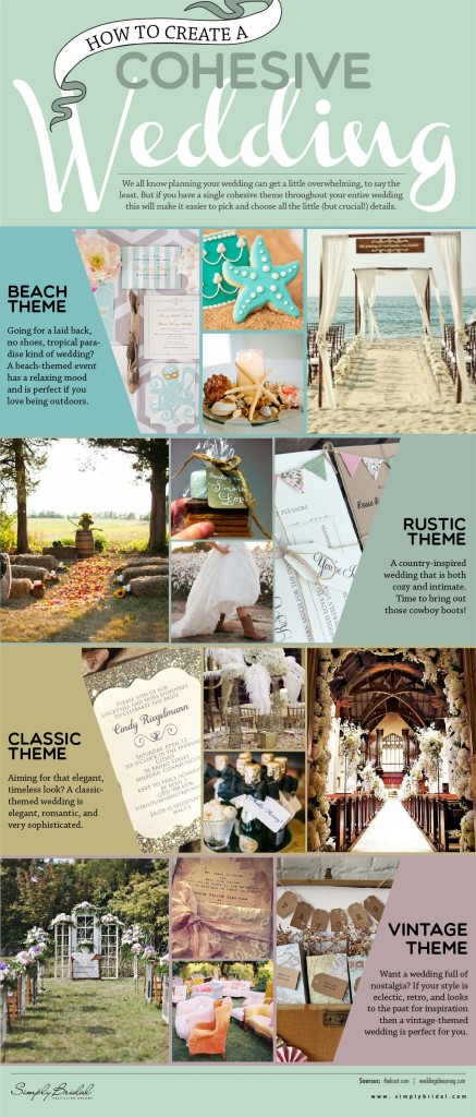 Create Cohesive Wedding Themes